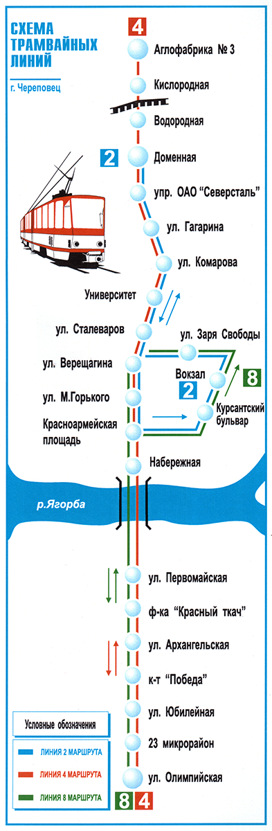 Схема трамвайных линий